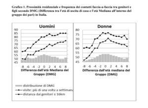 grafico1_tosi