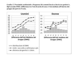 grafico2_tosi