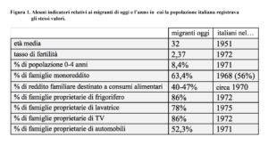 fig1_tusini