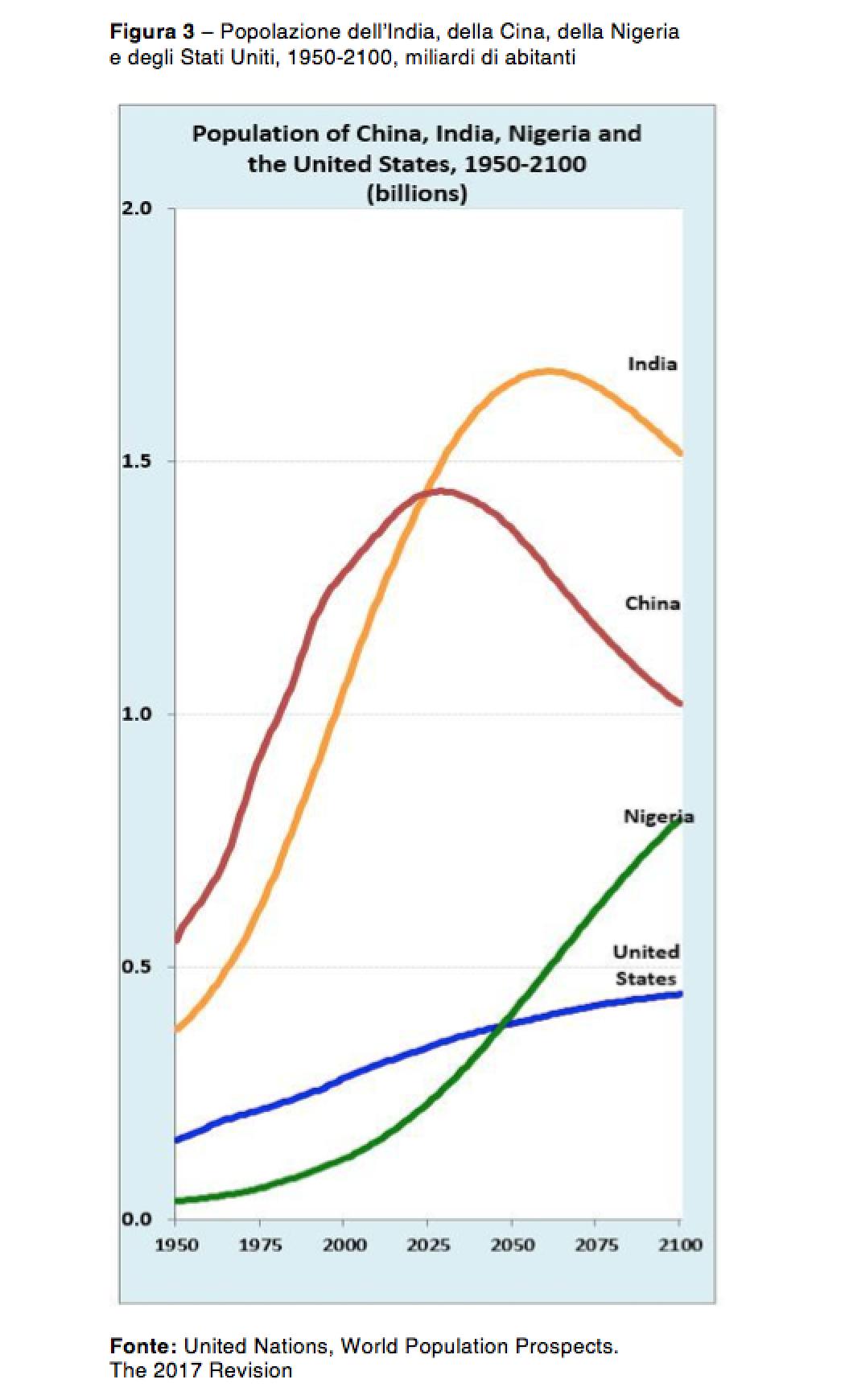La Cina ha pagato il prezzo della rapida frenata della crescita con una  politica oppressiva del fondamentale diritto umano di decidere quando e  quanti figli ... cb150c462d3