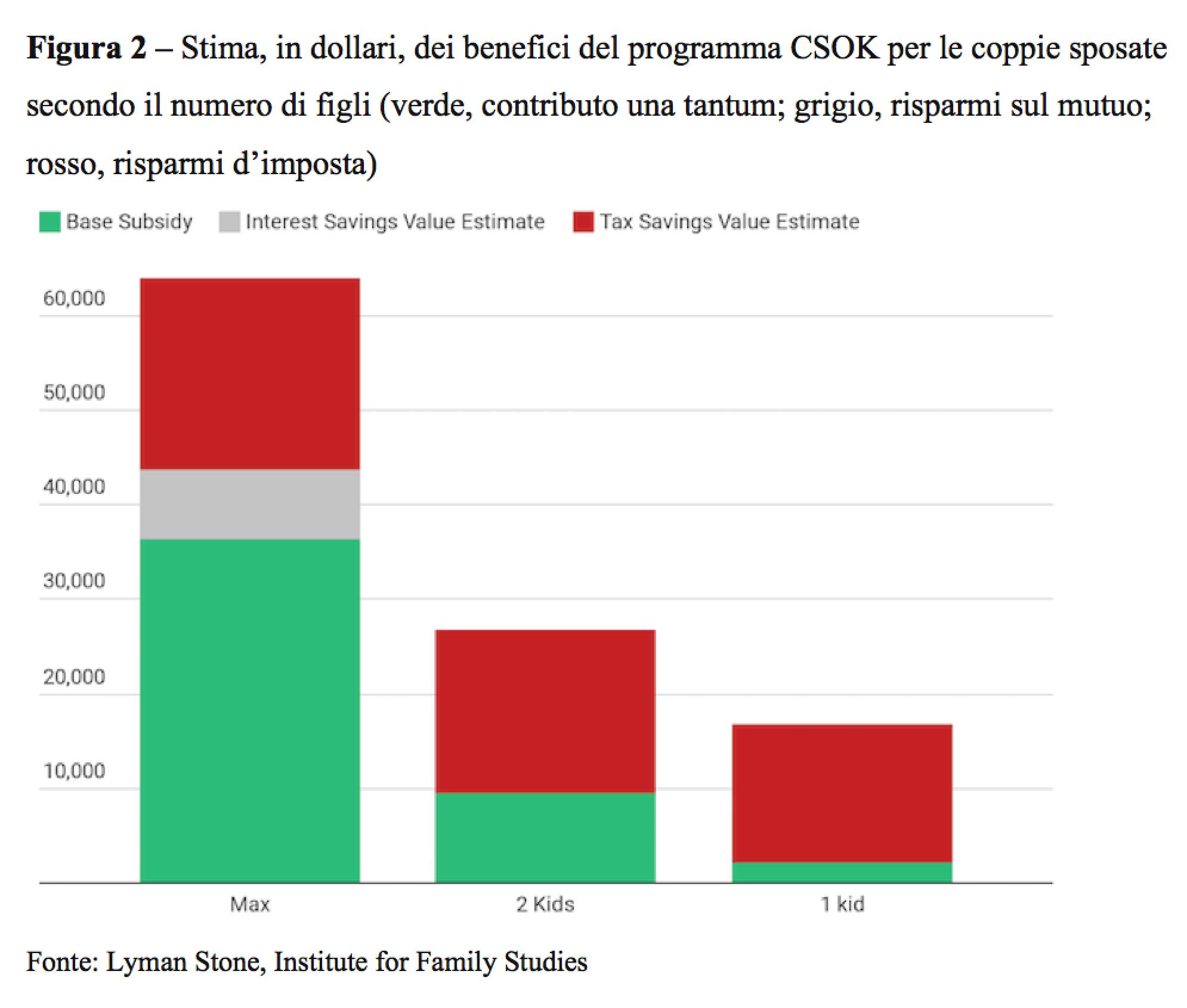 Nell insieme si tratta di incentivi molto generosi se rapportati al reddito  disponibile delle famiglie. 8ddde60096a4