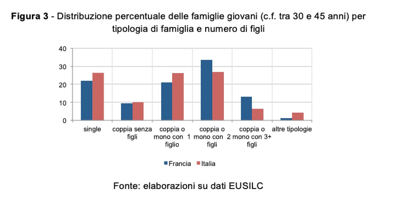 6b1c7f5f43 Nonostante l'imposta sui redditi francesi complessivamente avvantaggi  maggiormente la parte bassa della distribuzione dei redditi, lo sconto  fiscale più ...