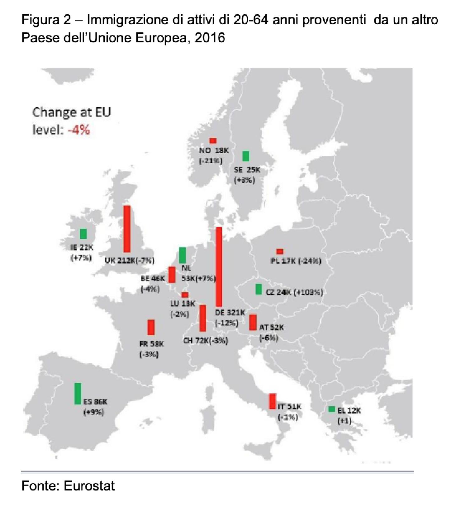 """ac62b9e464e4 Il bilancio relativo al 2017 dice che i """"Long term EU 28 movers"""" (cioè lo  stock dei cittadini europei di ogni età nati in uno dei 28 paesi e  residente"""