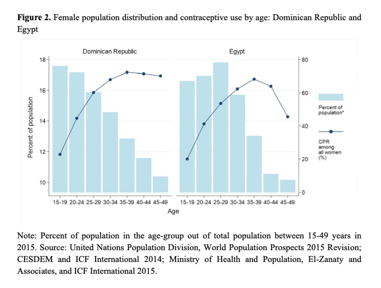 Calendario Cinese Concepimento Originale.Tag Sessualita Contraccezione Aborto Neodemos