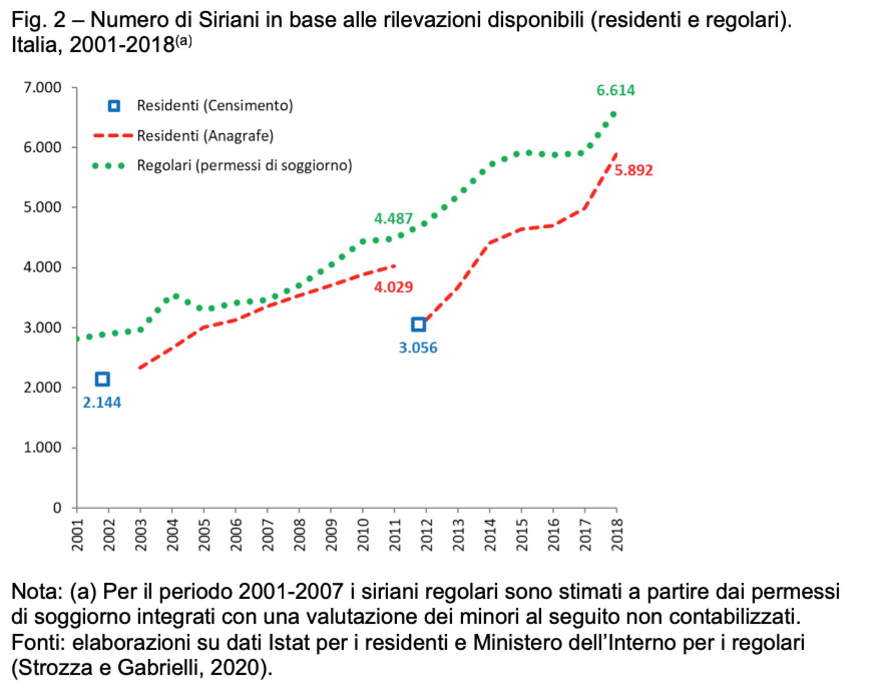 Stivale in 89121 Reggio for €30.00 for sale | Shpock